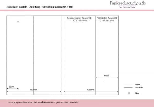 Anleitung Notizbuch basteln als PDF